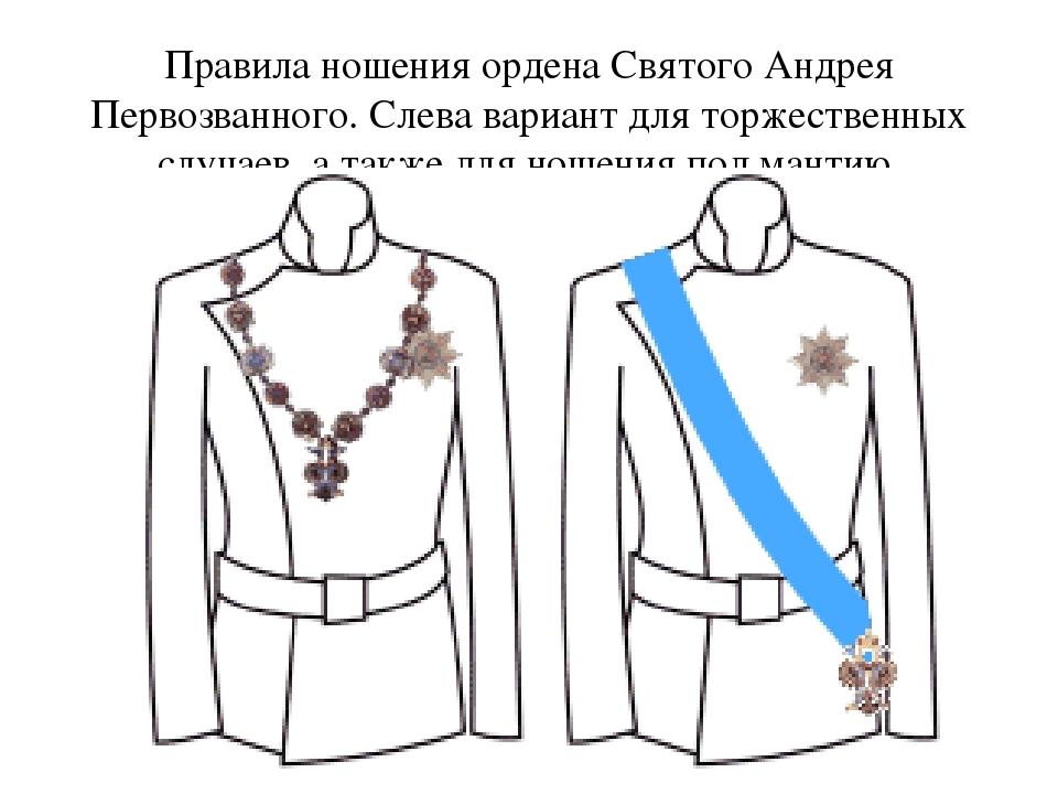 удобный поиск правила ношения иностранных наград