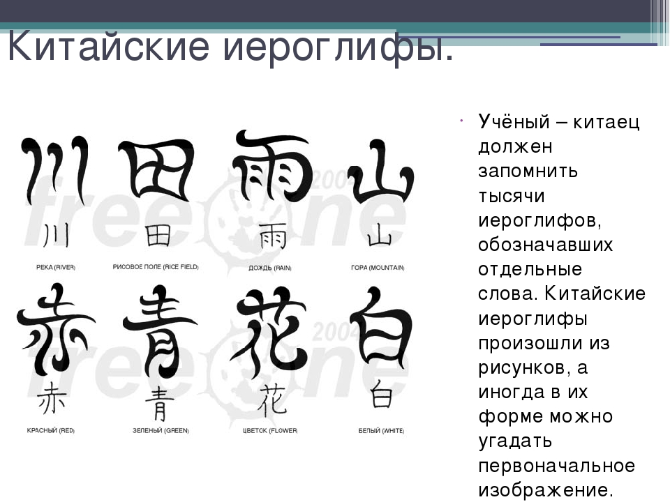 картинки китайский знак и перевод