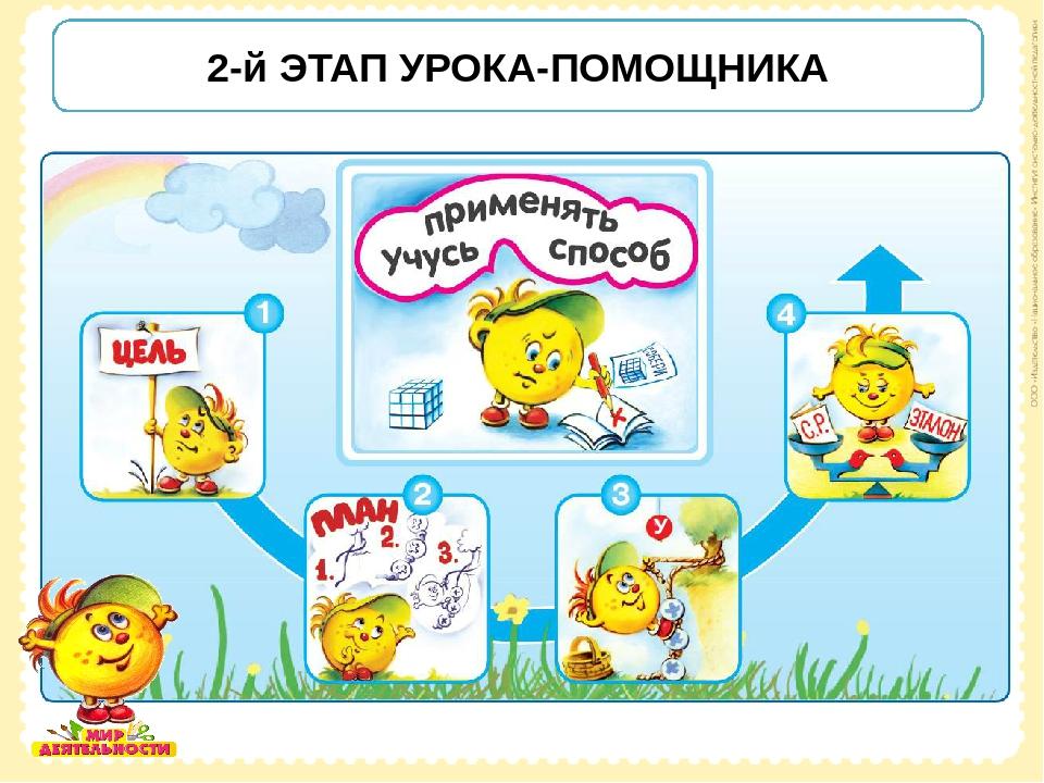 картинки для обозначения этапов урока в начальной школе