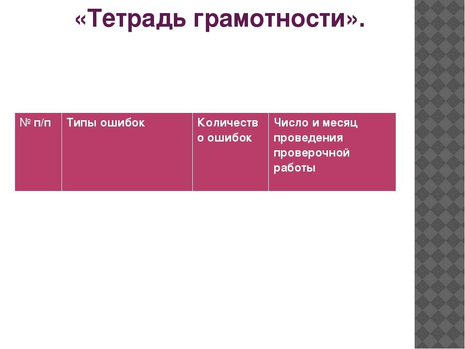 «Тетрадь грамотности». №п/п Типы ошибок Количество ошибок Число и месяц про...