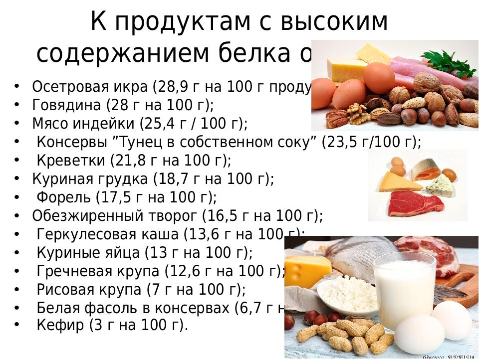 Какие Продукты Содержат Белок При Диете. Белковые продукты для похудения: полный список в удобных таблицах и советы по употреблению