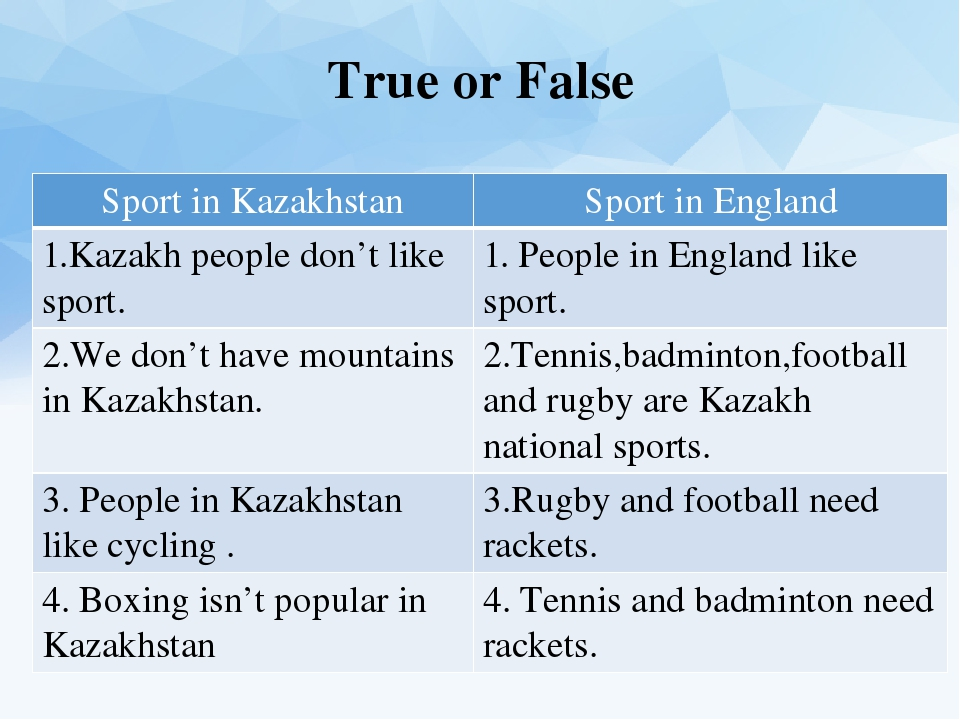sports and nationalism 2 essay Home essays sports and nationalism sports and nationalism sport and nationalism research paper when sports fans from essay eng 109 patriotism is a.