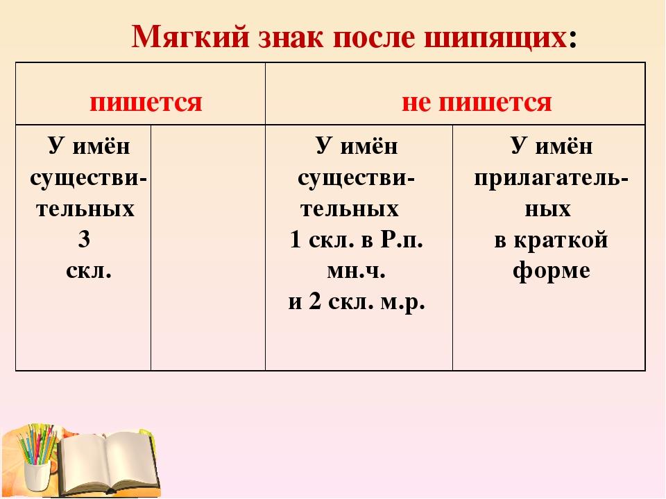 Российских с фамилии мягким знаком певцов