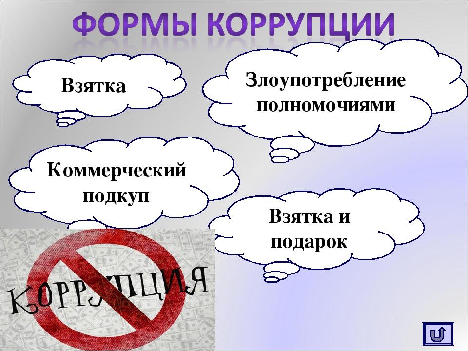 коррупция в коммерческих организациях Красной Поляне