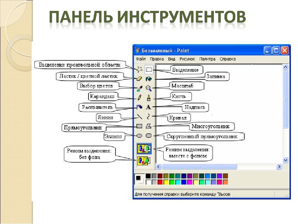 Конспект урока по информатике  Инструменты рисования