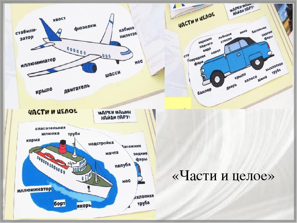 Картинки части автомобиля для детей