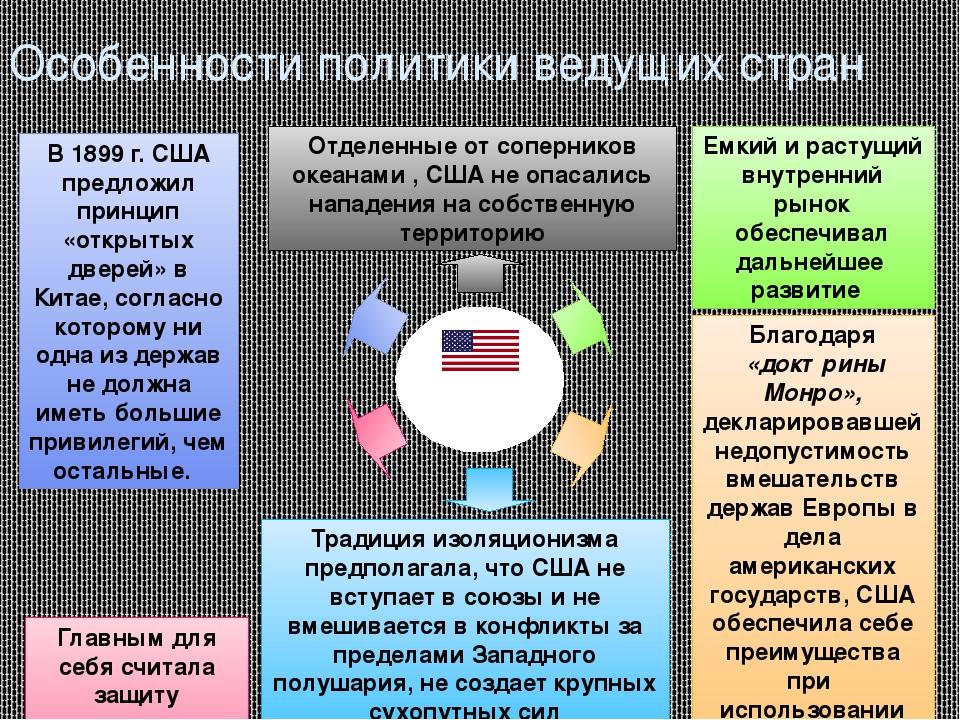 США Особенности политики ведущих стран Отделенные от соперников океанами , С...