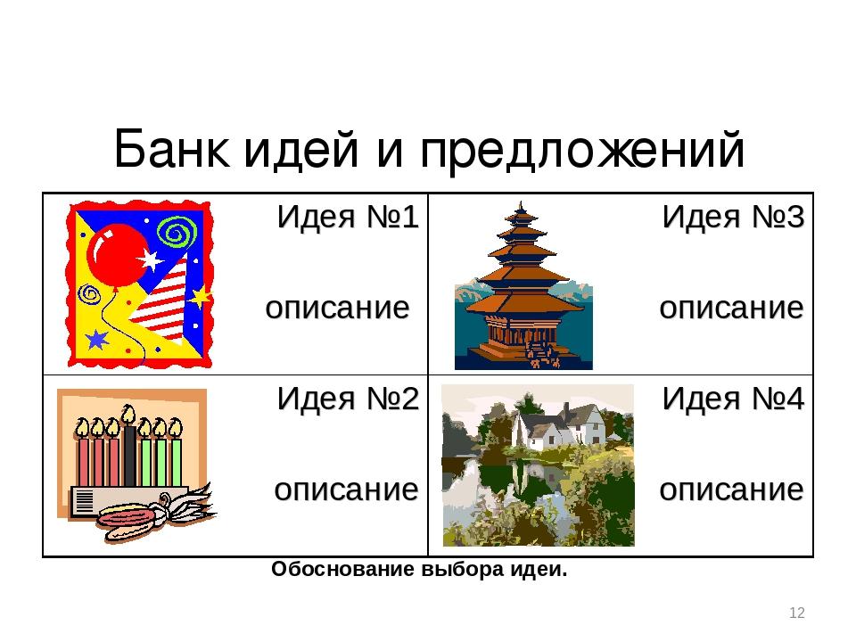 Банк идей и предложений * Обоснование выбора идеи. Идея №1 описание Идея №3...