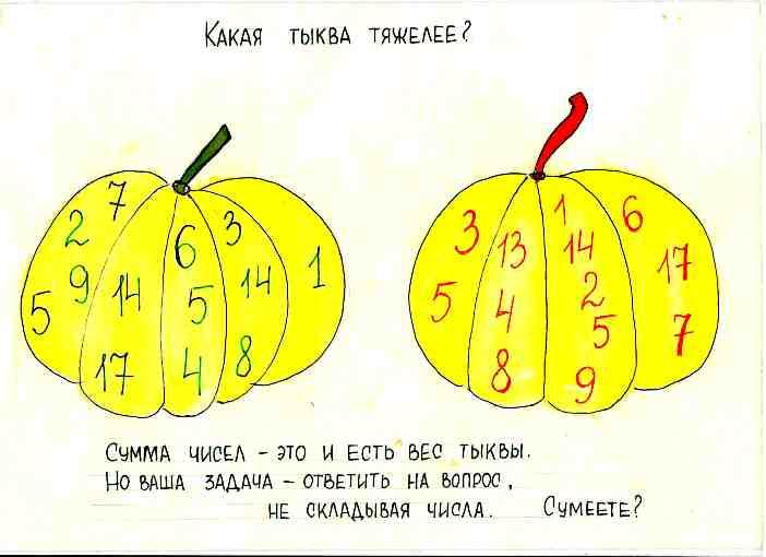 Задачка математическая в картинках