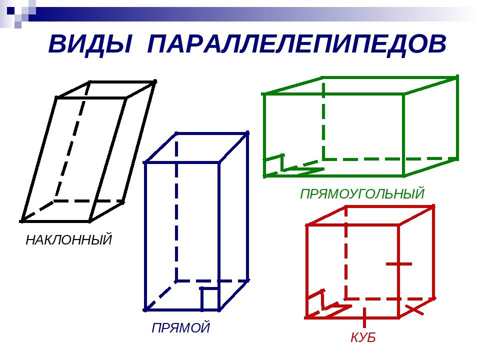 прямоугольный параллелепипед картинка геометрия