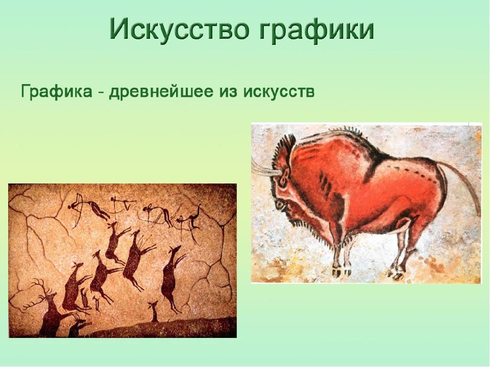 карта искусство данилова 8 презентации