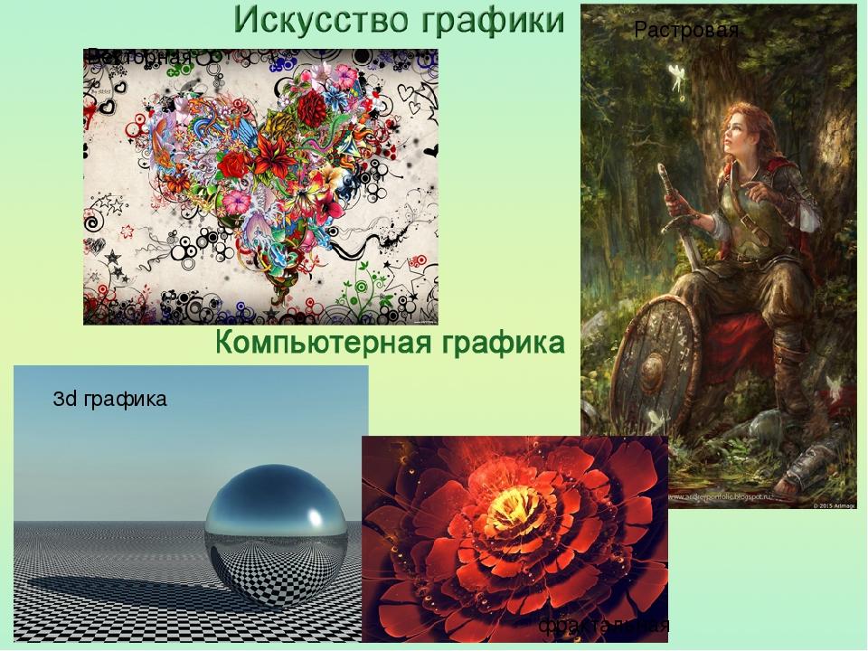 справочник содержания искусство данилова 8 презентации пользователей РАВИС МАГАЗИН
