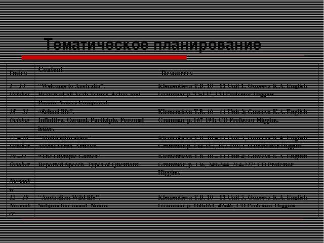 """Тематическое планирование Dates Content  Resources 1 – 14 October""""Welcome..."""