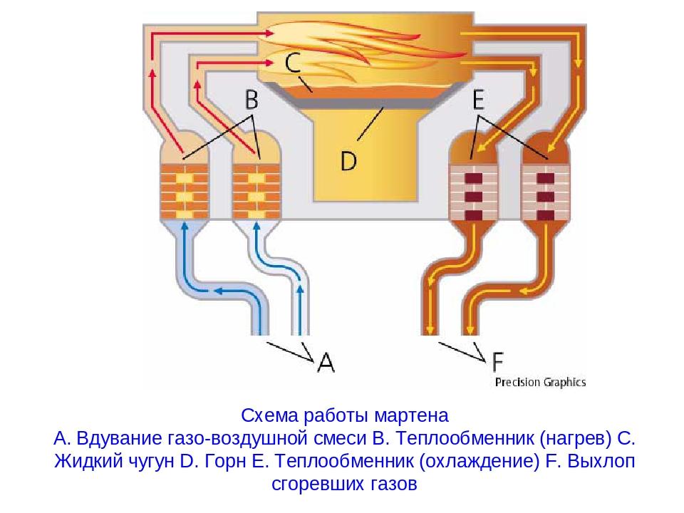 Теплообменник марка нагрев предохранительный теплообменник для котла buderus
