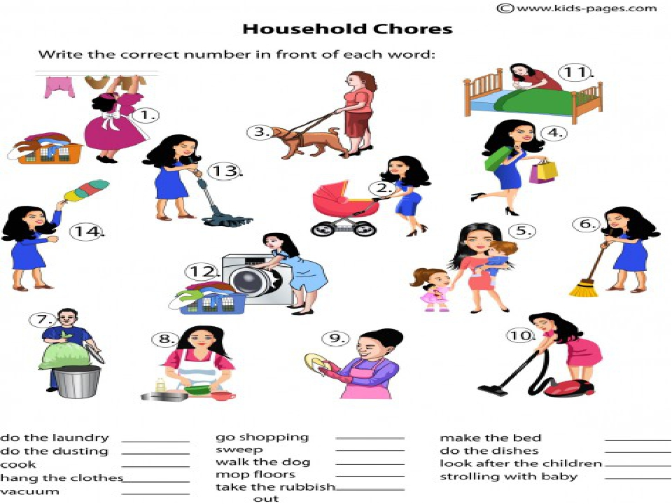 are household chores a womans job Shilpa shetty kundra, neha dhupia & mandira this is the question shilpa shetty kundra, neha dhupia & mandira bedi particularly when it comes to household chores.