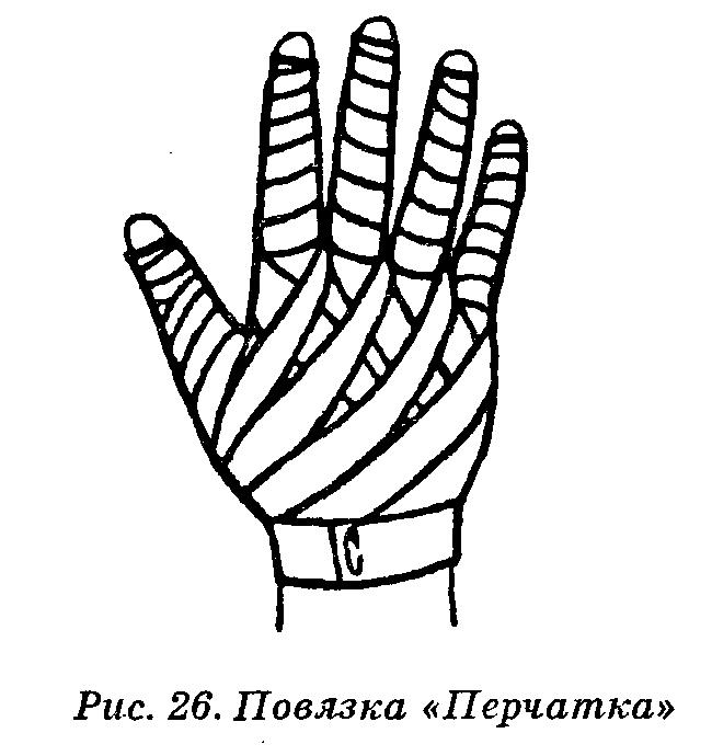 младенчестве, родители наложить повязку на палец руки картинки стоящая луже