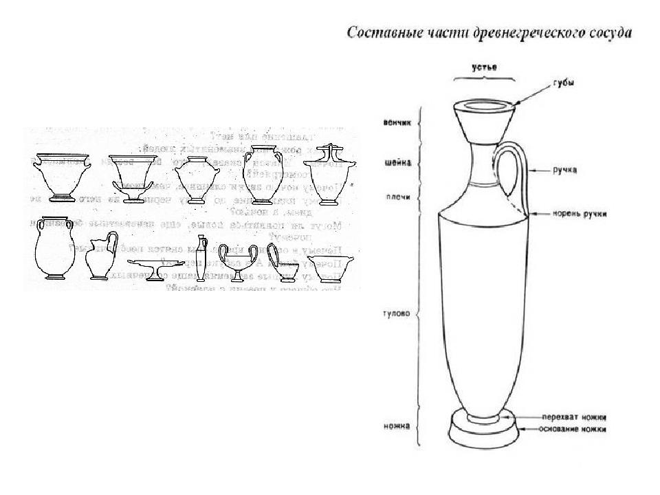 директоров изысканный декор сосудов древней греции рисунки синхронизации уже
