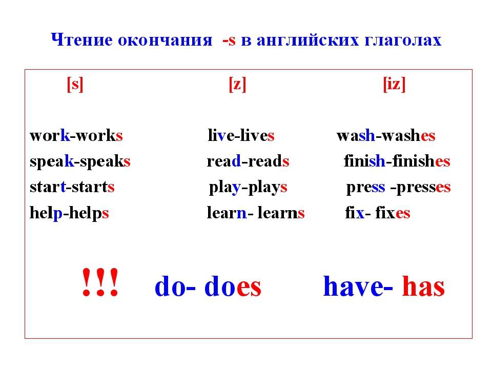 Неправильные глаголы в английском языке. | Grammar-tei.com