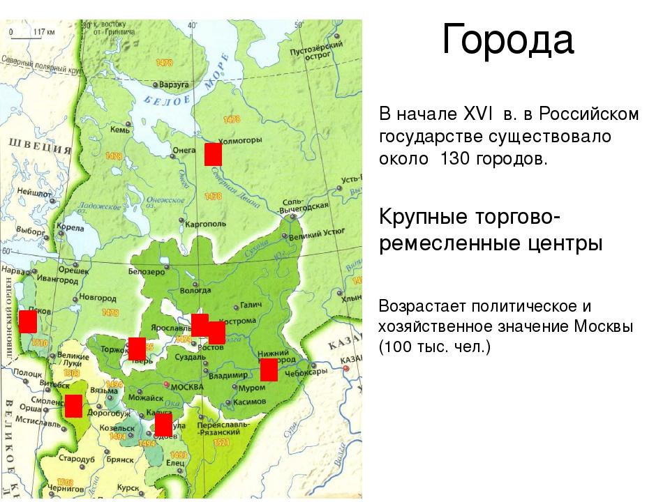 Начало крупнейшего города в россии