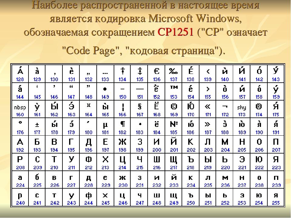 Что значит кодирование