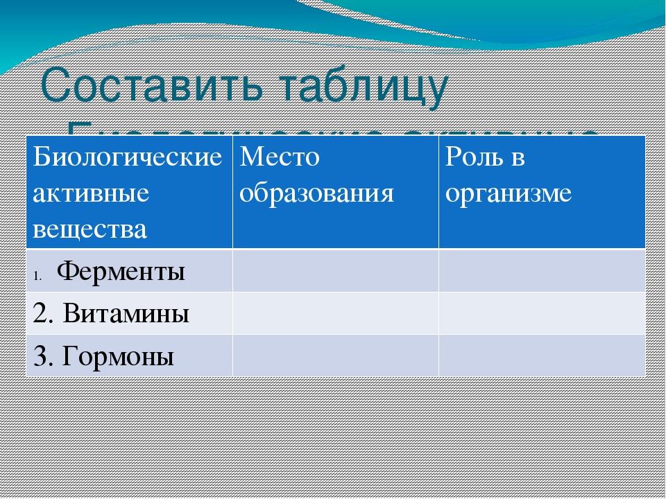 Составить таблицу «Биологические активные вещества и их роль в организме» Био...