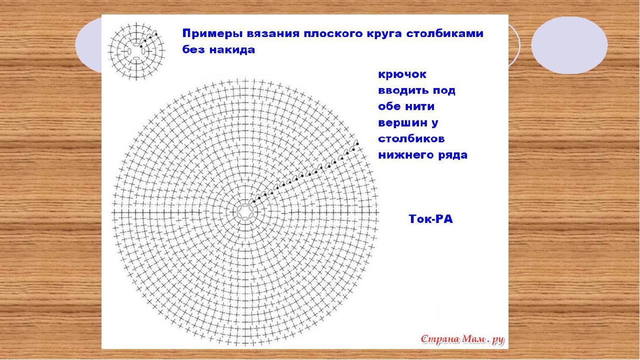 Вязание круга крючком без накида 69