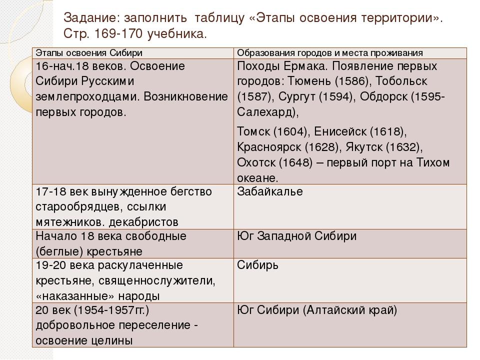 Доклад на тему освоение сибири по географии 5769