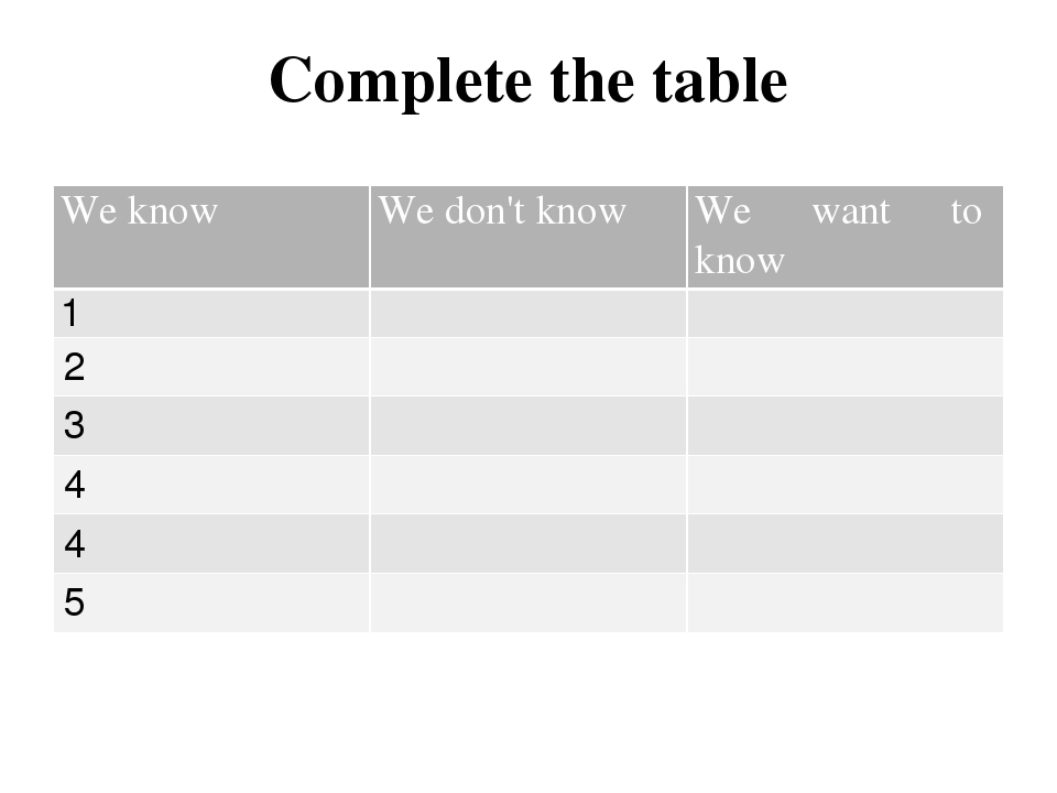 Complete the table We know We don't know We want to know 1 2 3 4 4 5