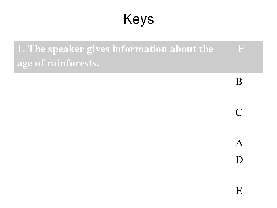 Keys 1. The speaker gives information about the age of rainforests. F 2. The...