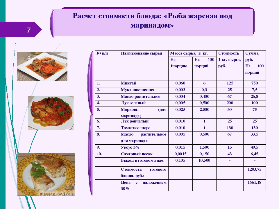 поздравить самого рецепты блюд с калькуляцией фото по-польски это поморское
