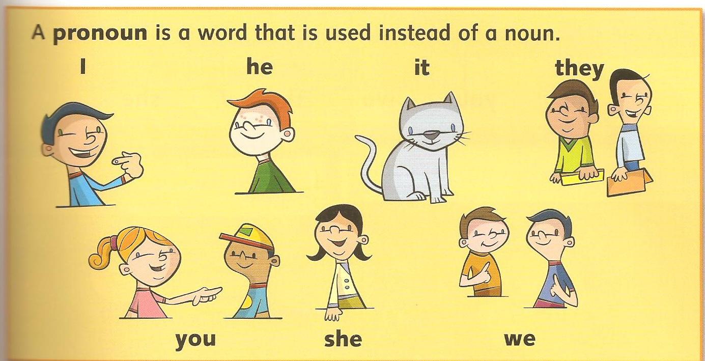 Тесты на английском языке