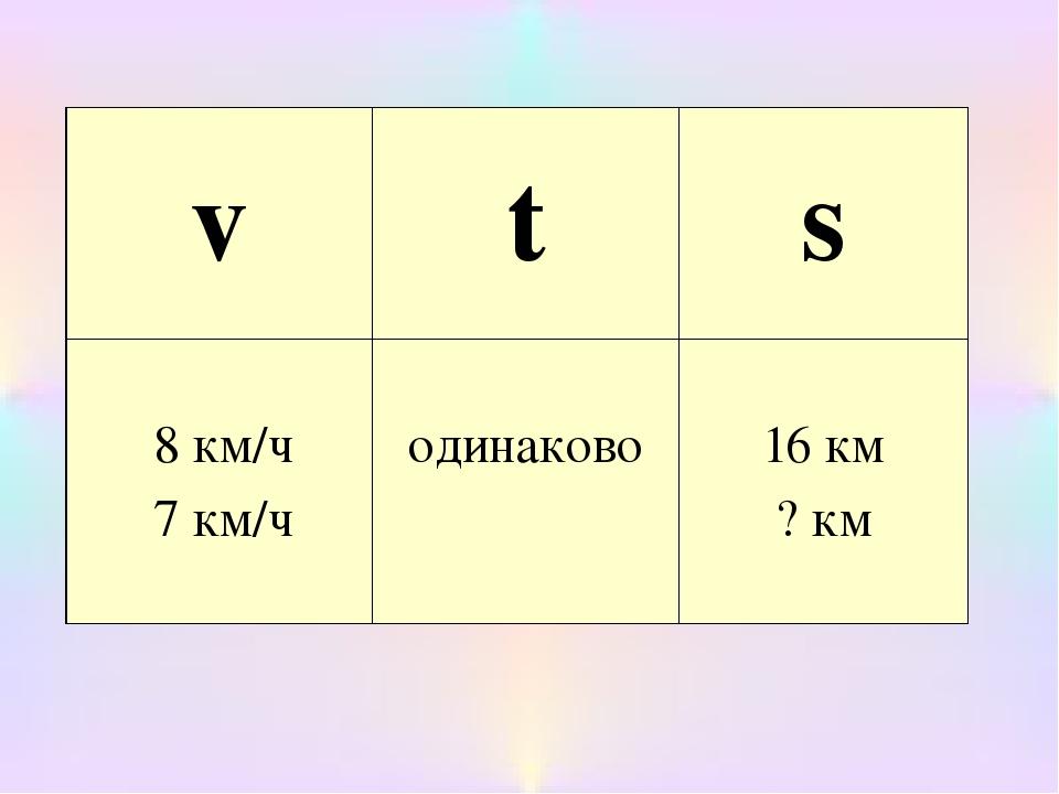 v t s 8 км/ч 7км/ч одинаково 16км ? км