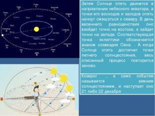 Точка эклиптики, соответствующая дню летнего солнцестояния, обозначается знак