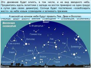 Это движение будет влиять, в том числе, и на вид звездного неба. Продвигаясь