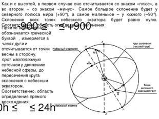 Как и с высотой, в первом случае оно отсчитывается со знаком «плюс», а во вто