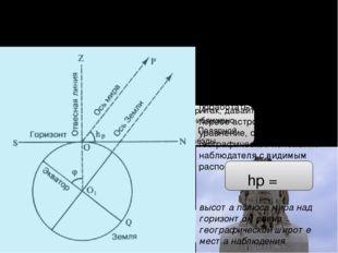 Задача определения географической широты. Высота полюса мира над горизонтом (