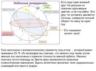 Она наклонена к математическому горизонту под углом ε, который равен примерно