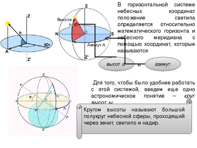 В горизонтальной системе небесных координат положение светила определяется от...