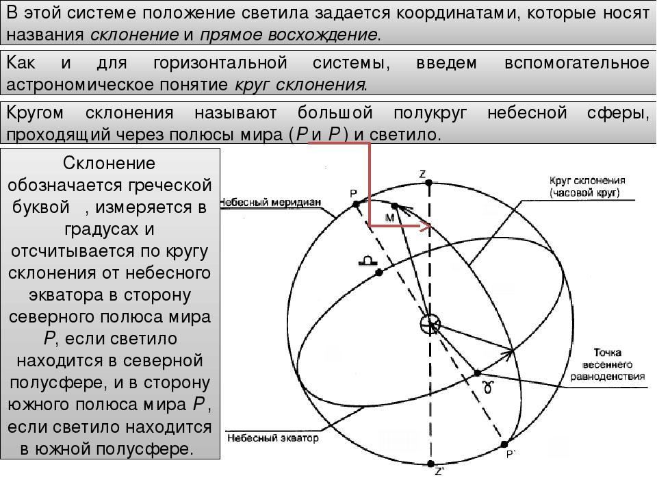 В этой системе положение светила задается координатами, которые носят названи...