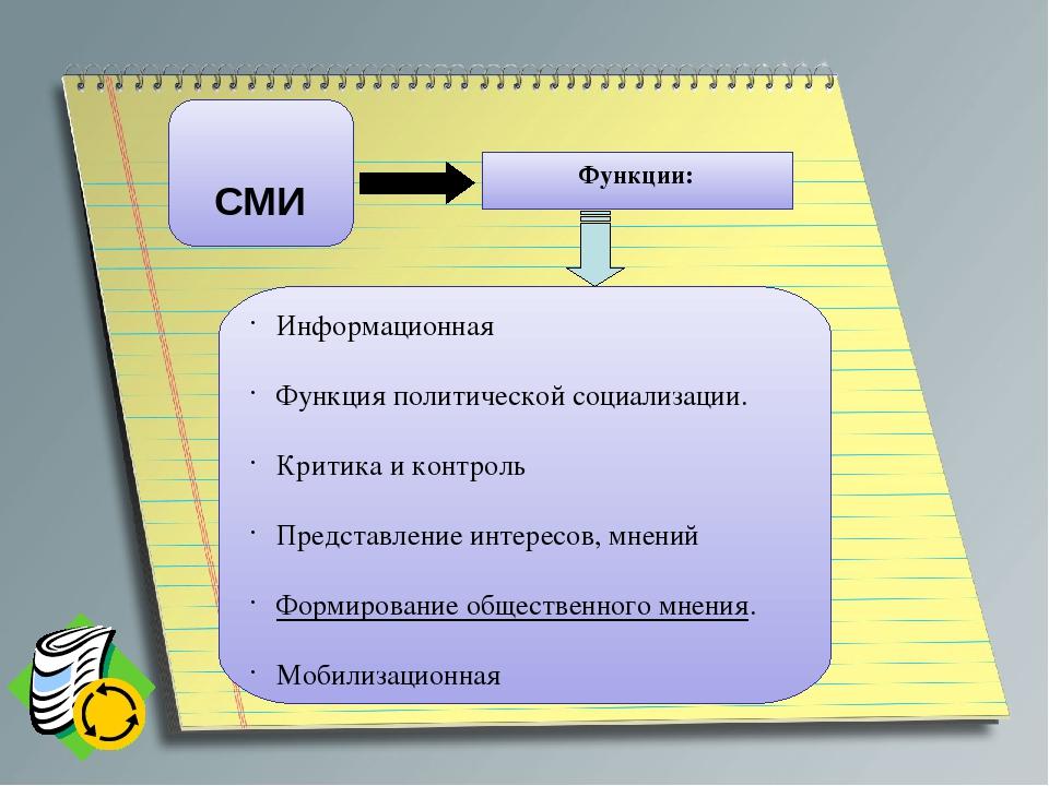 СМИ Информационная Функция политической социализации. Критика и контроль Пре...