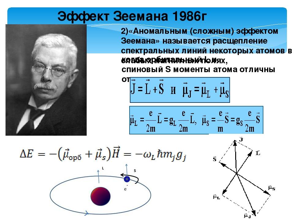 Явление фарадея явление зеемана отрицательный эффект зеемана и явление фарадея