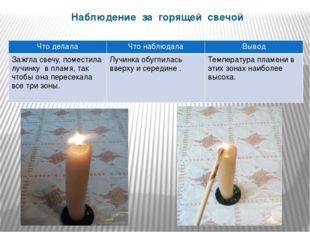 Наблюдение за горящей свечой Что делала Чтонаблюдала Вывод Зажгла свечу, поме