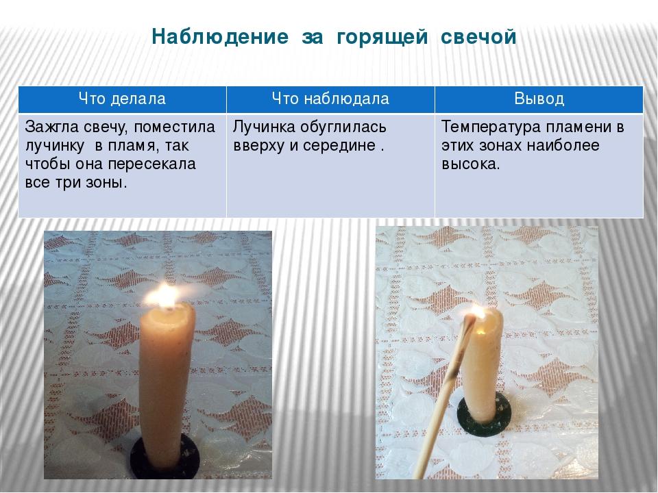 Наблюдение за горящей свечой Что делала Чтонаблюдала Вывод Зажгла свечу, поме...