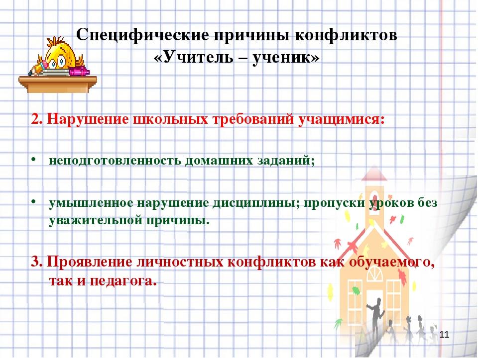 Специфические причины конфликтов «Учитель – ученик» 2. Нарушение школьных тре...