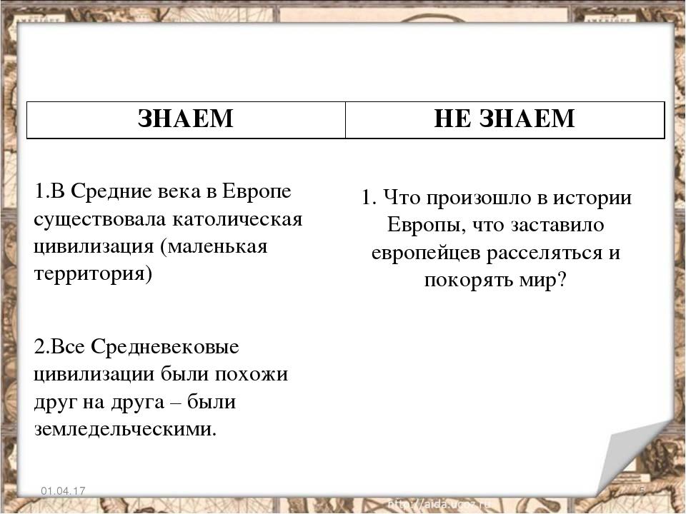 * * 2.Все Средневековые цивилизации были похожи друг на друга – были земледел...