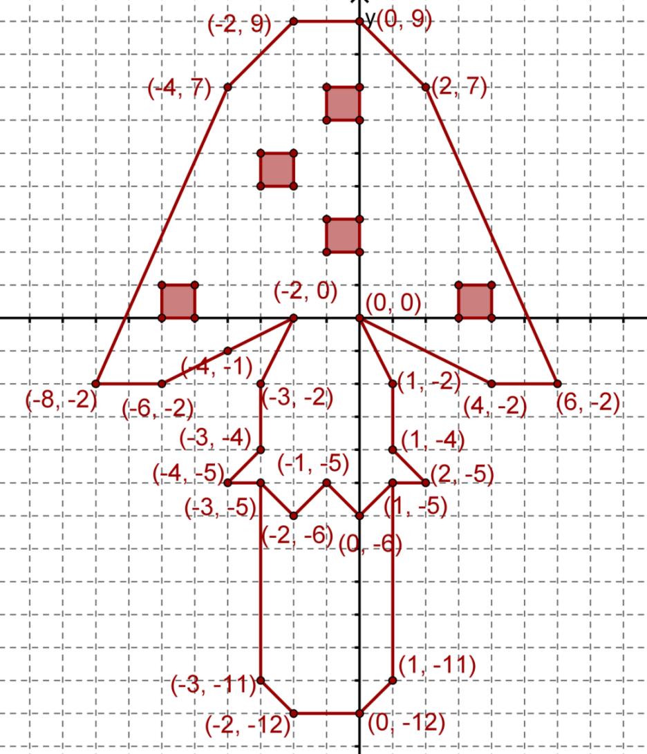 картинки с координатами на координатной плоскостью