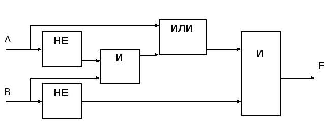 Контрольная работа по теме Компьютер как средство автоматизации  hello html m2fade7b4 jpg