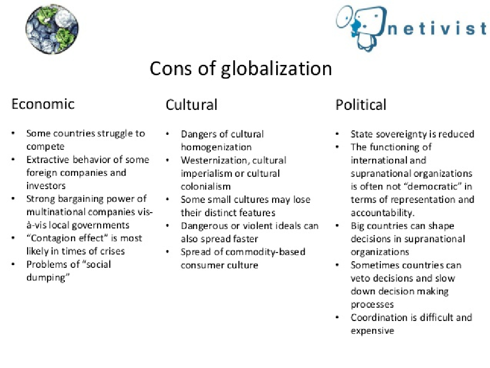 globalization culture and indigenous societies Globalization culture and indigenous societies harvard case study solution and analysis of harvard business case studies solutions – assignment helpin most courses studied at harvard business schools, students are provided with a case study majo.