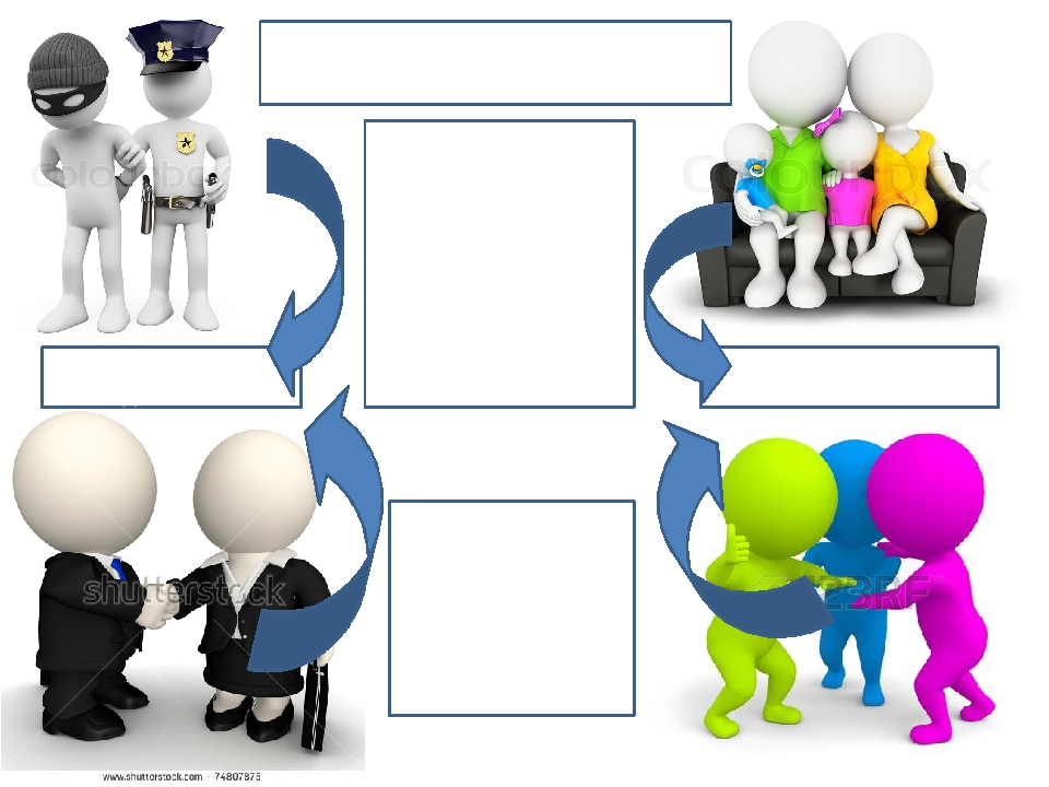 по стилю межличностные отношения делятся на: официальные/ деловые личные офиц...