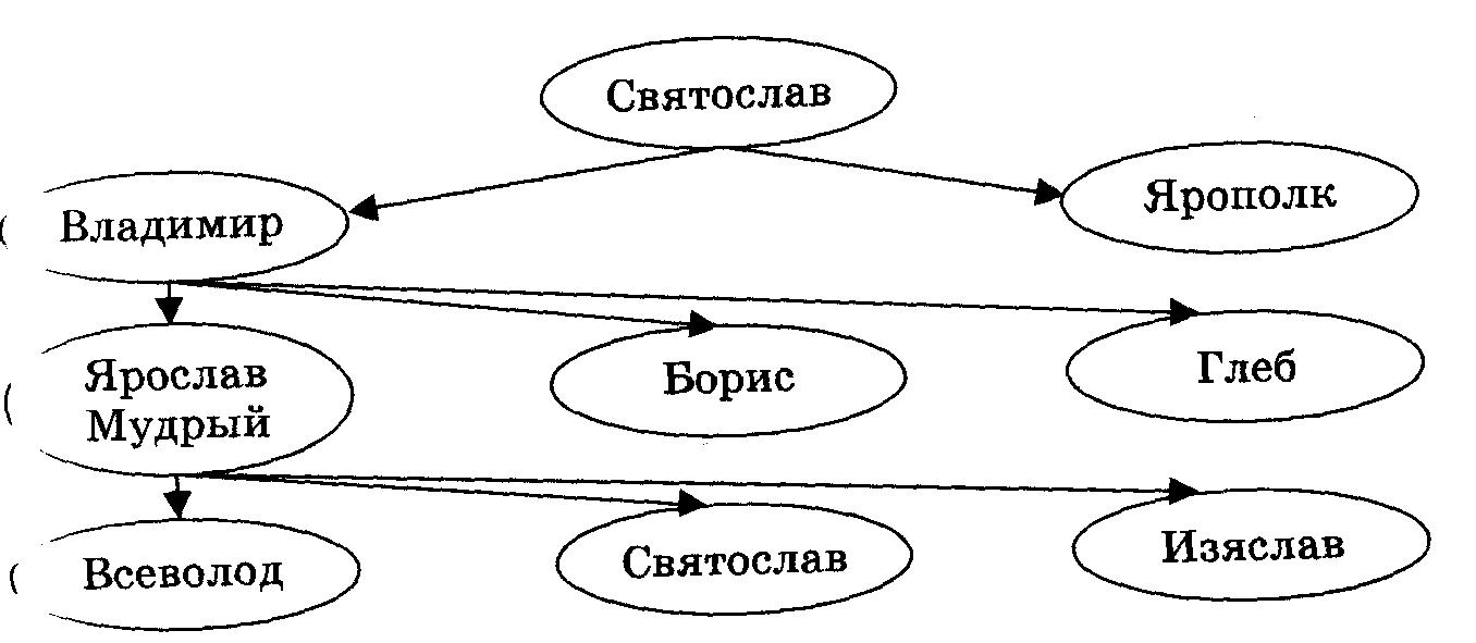 практическая работа примеры компьютерных моделей различных процессов